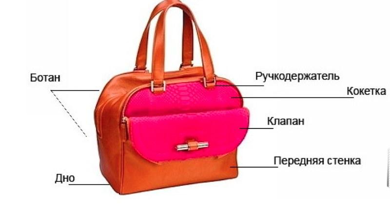 сумки, пошив сумок, фурнитура для сумок, фермуар, пукля, горт, кедер, ботан, цупфер, молния, бегунок